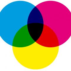آموزش صحبت کردن درباره رنگ ها به انگلیسی