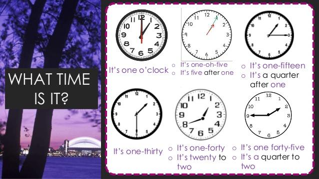آموزش پرسیدن ساعت به انگلیسی در موقعیت های مختلف