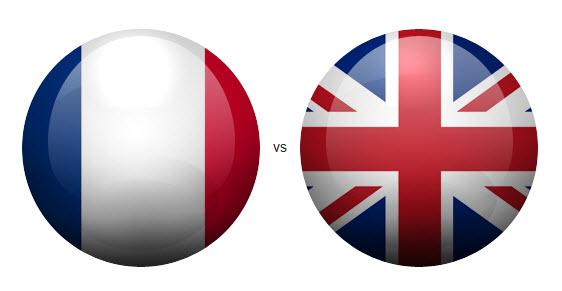 تفاوت علائم نقطه گذاری در زبان انگلیسی و فرانسه